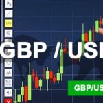 gbp usd FOREX FREE SIGNALS